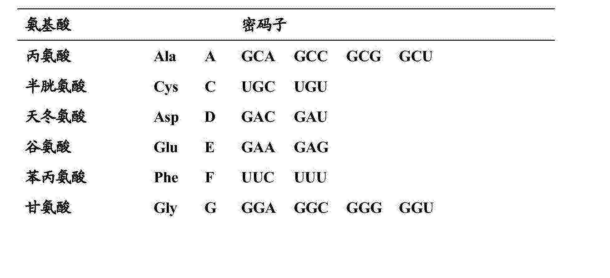 Figure CN104109209BD00511
