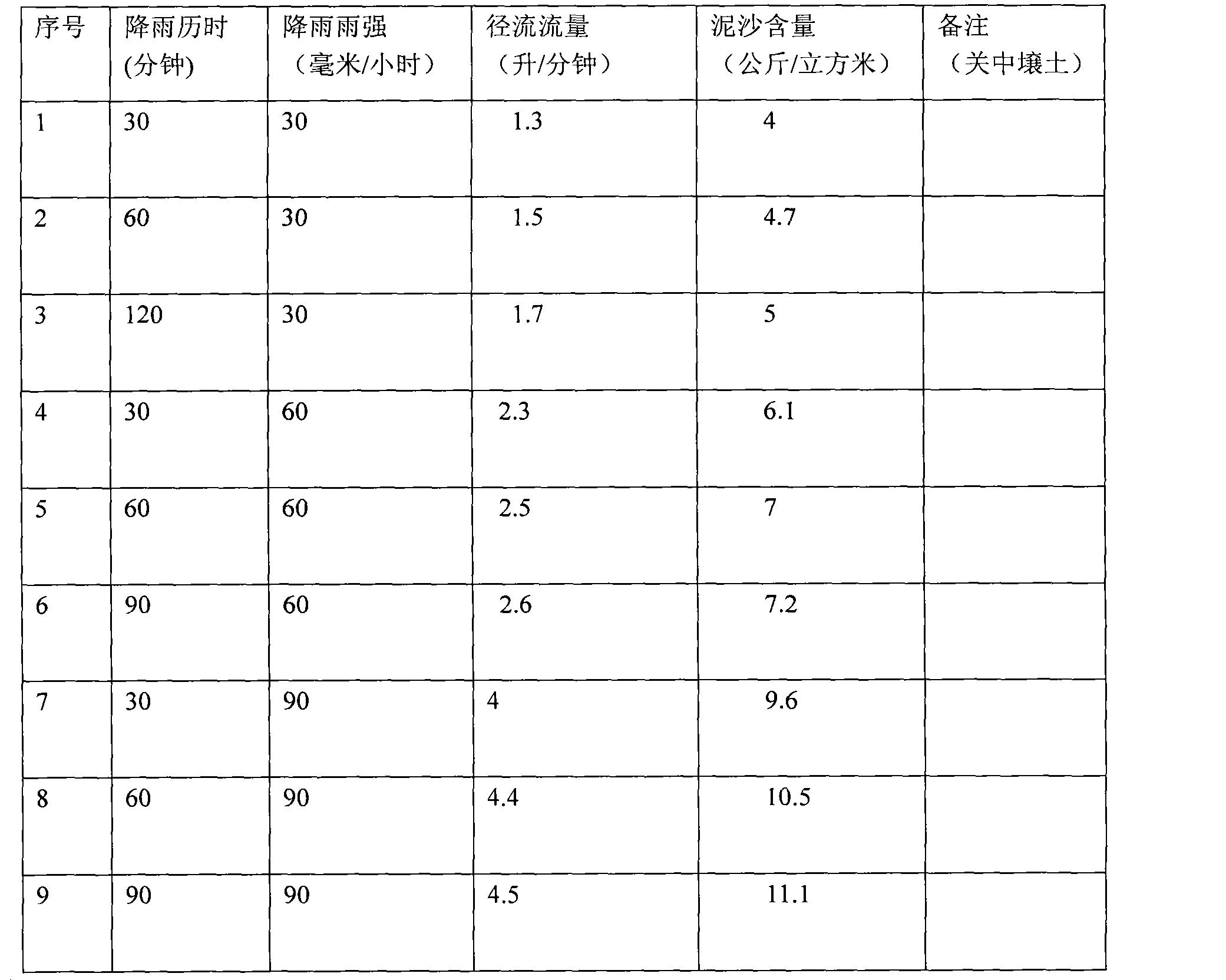 Figure CN102087126BD00061