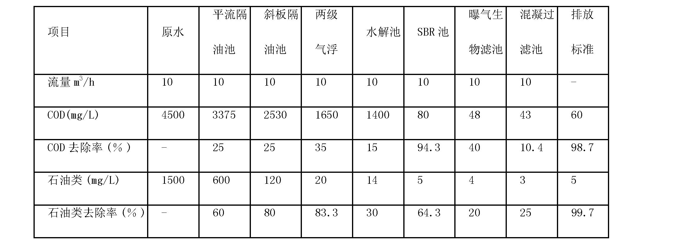 Figure CN101870544BD00152