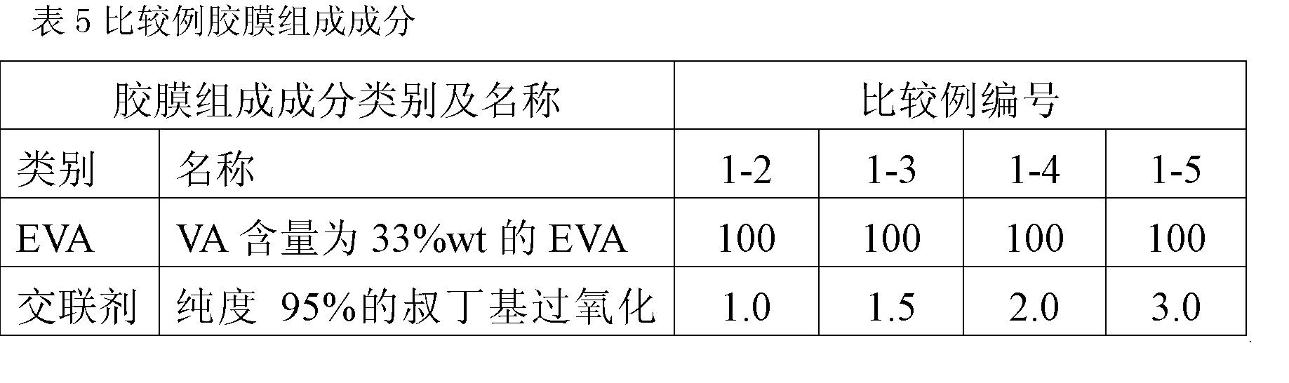 Figure CN102153958AD00102