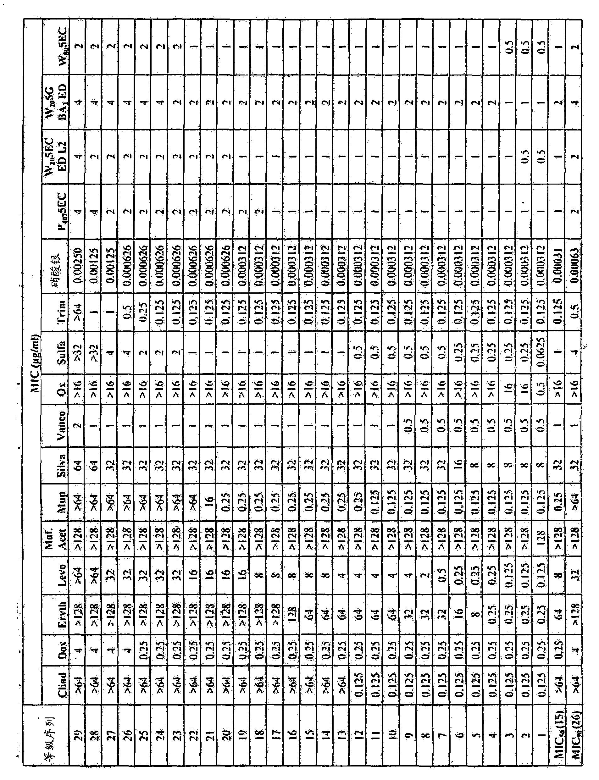 Figure CN102223876AD01121