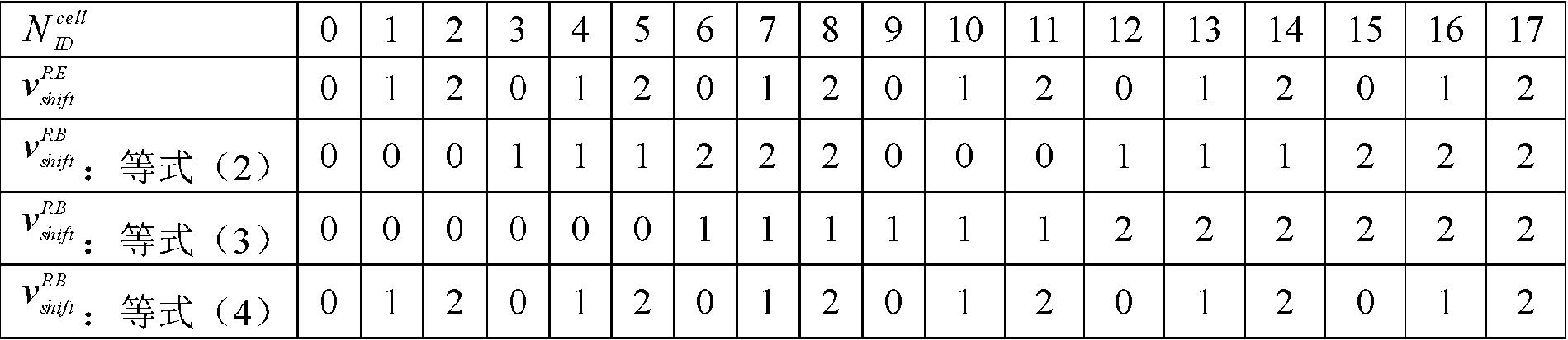 Figure CN102282899BD00091