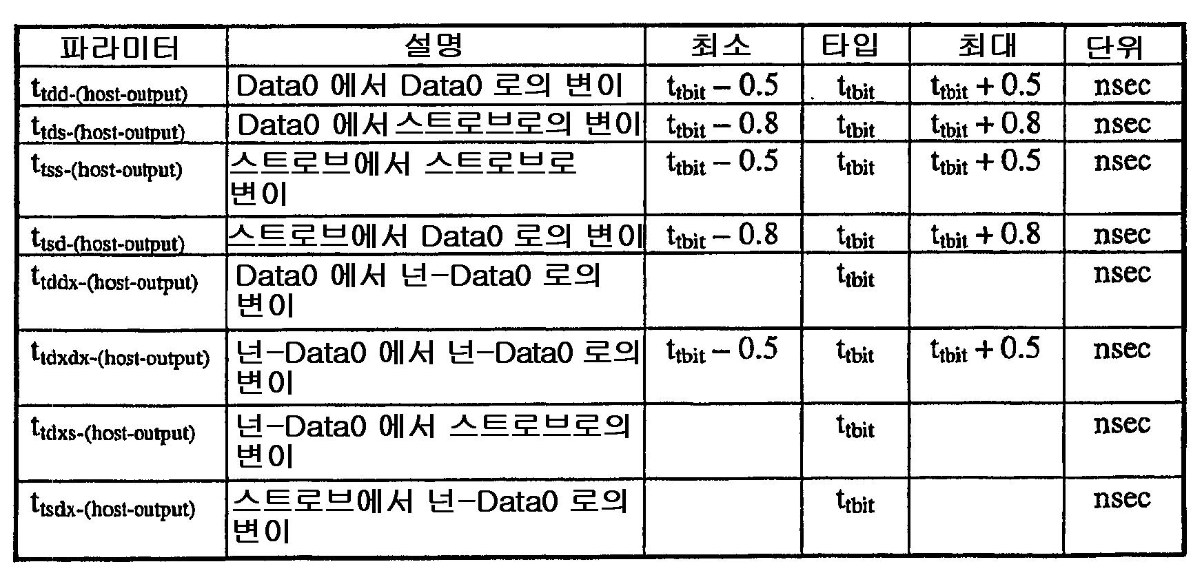 Figure 112006038087534-pct00004