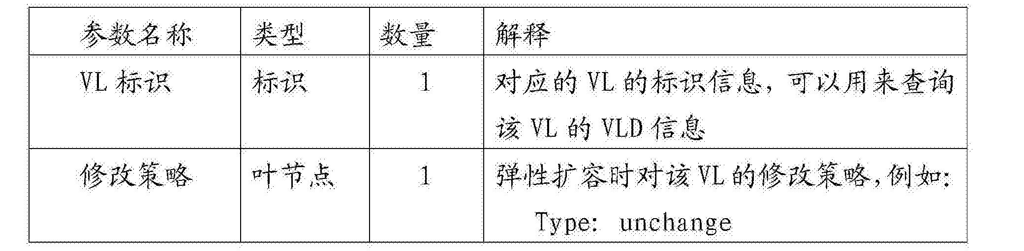 Figure CN106301829AD00171