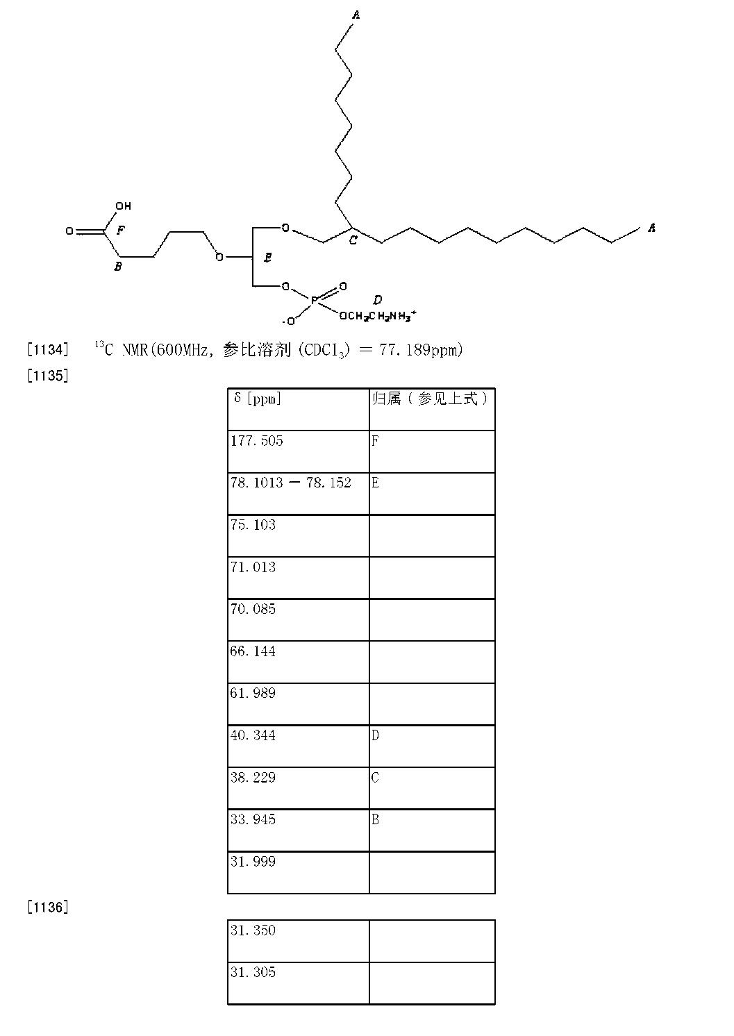 Figure CN104788492AD01311