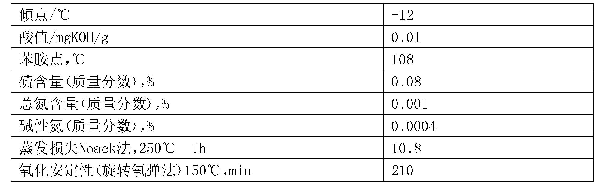 Figure CN106350112BD00081
