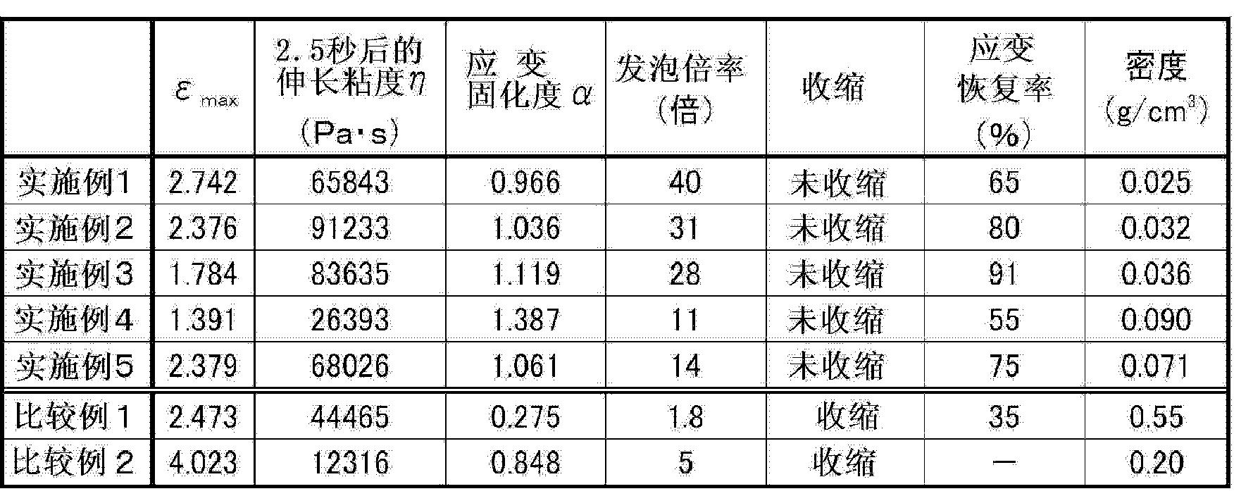 Figure CN102272206BD00191