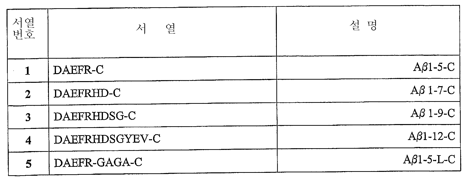 Figure 112011068200653-pat00006