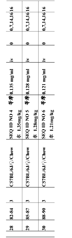 Figure CN104884618AD00911