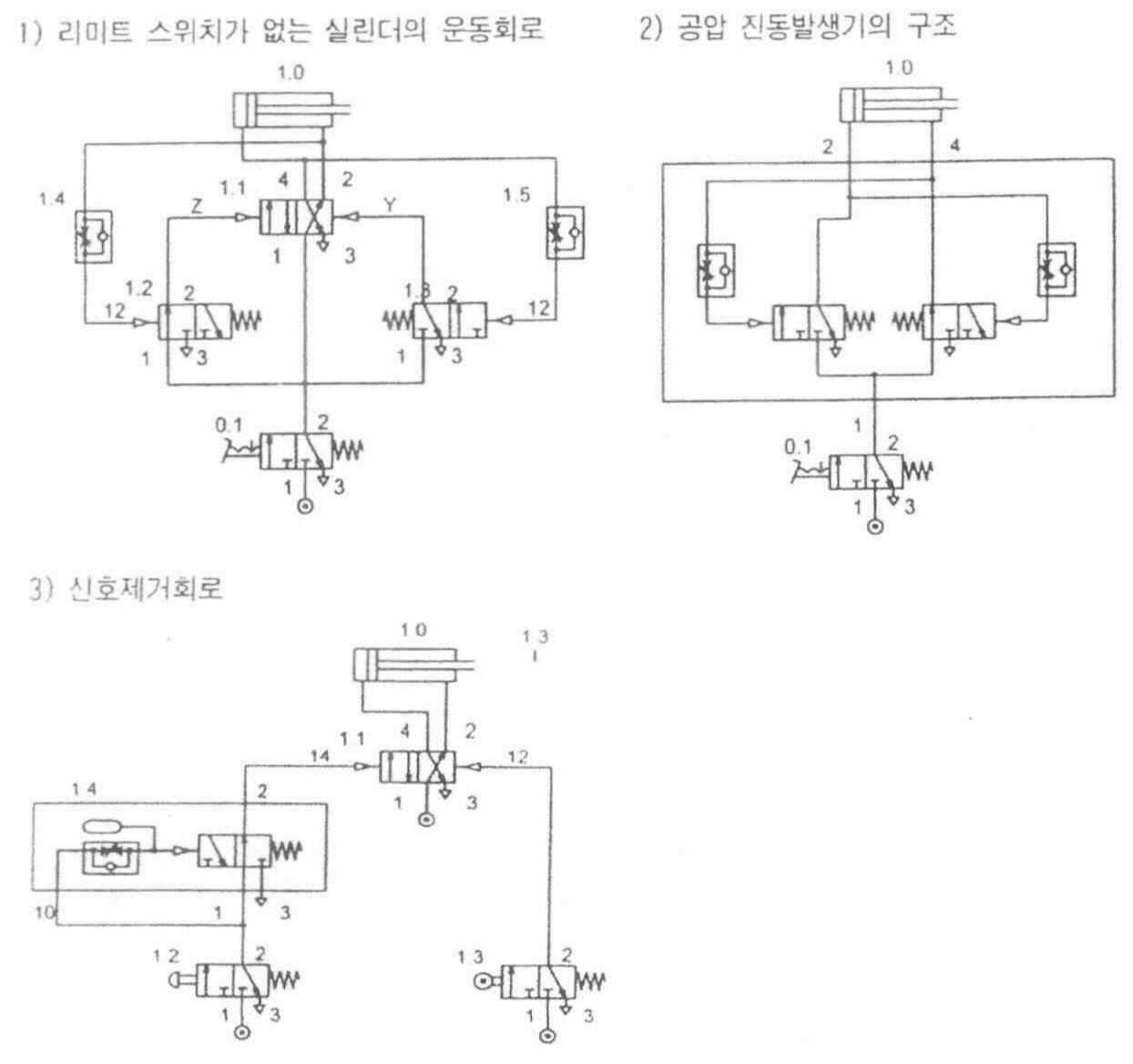 Kr20120064663a Air Pressure Type Regulation Fish And Shell Fishe Induction Cooker Circuit Signalprocessing Diagram Dissection Apparatus Method Of Used Google Patents