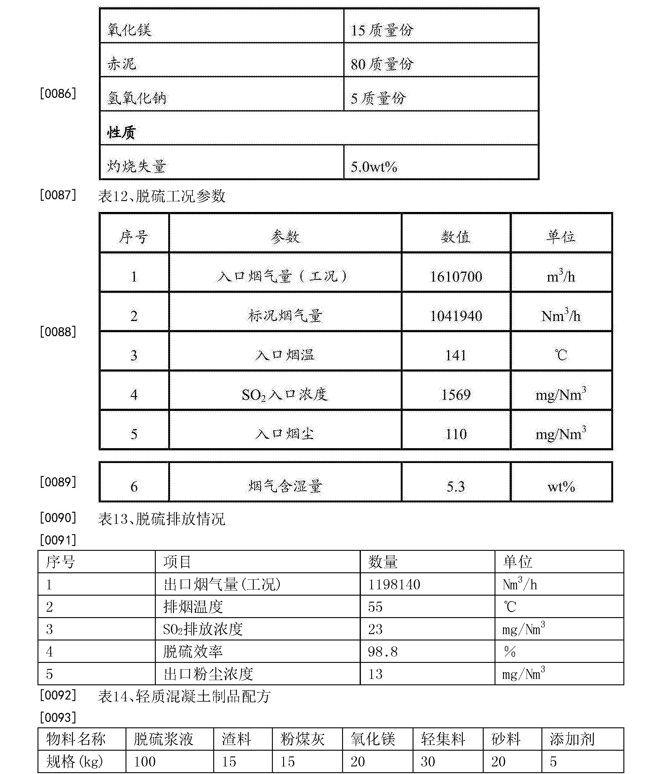 Figure CN107721366AD00101