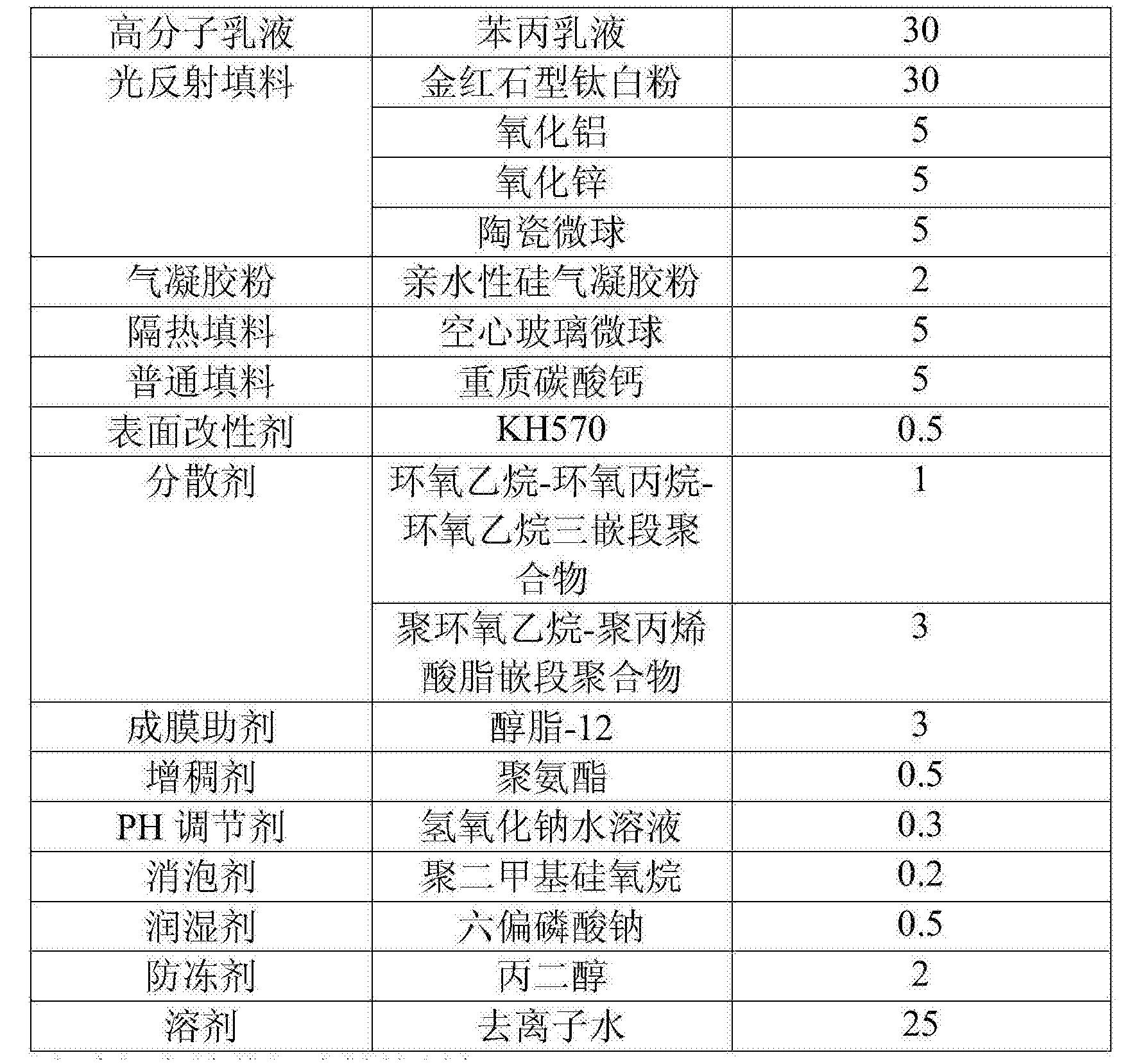 Figure CN106700789AD00101