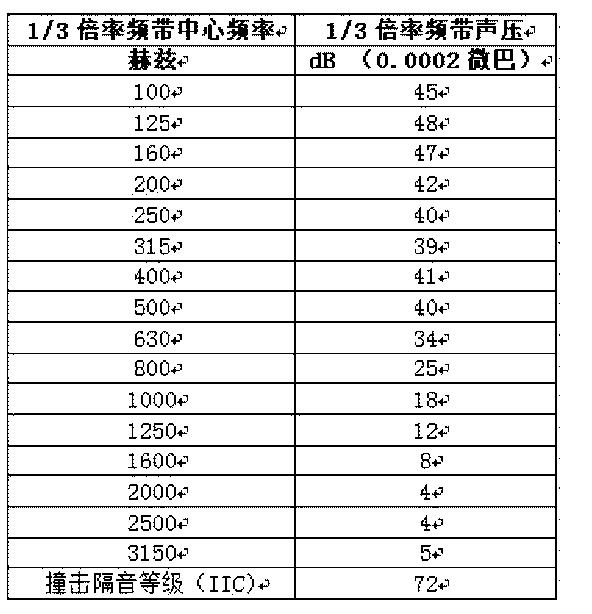 Figure CN104895299AD00081