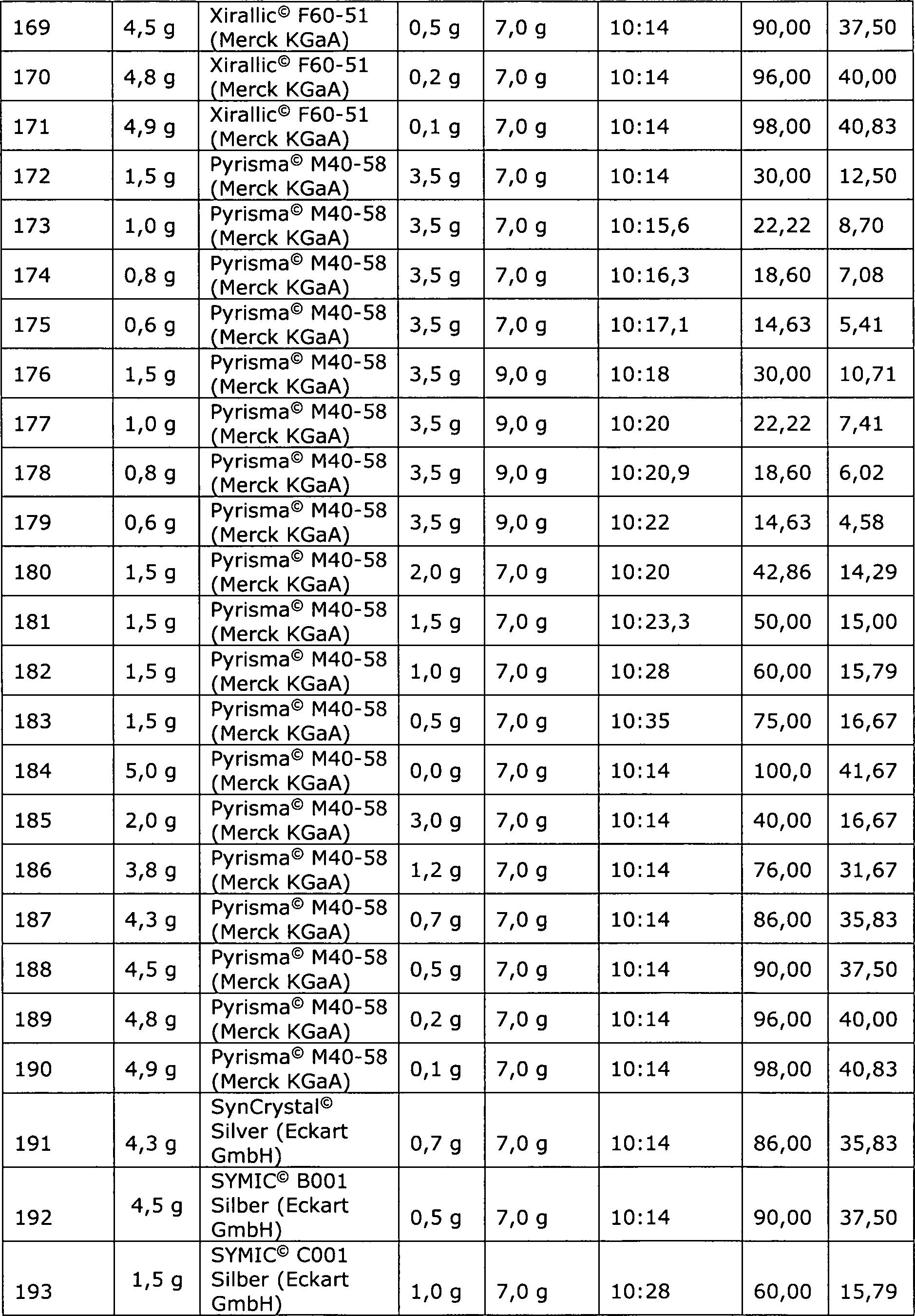 Figure DE102015013400A1_0010