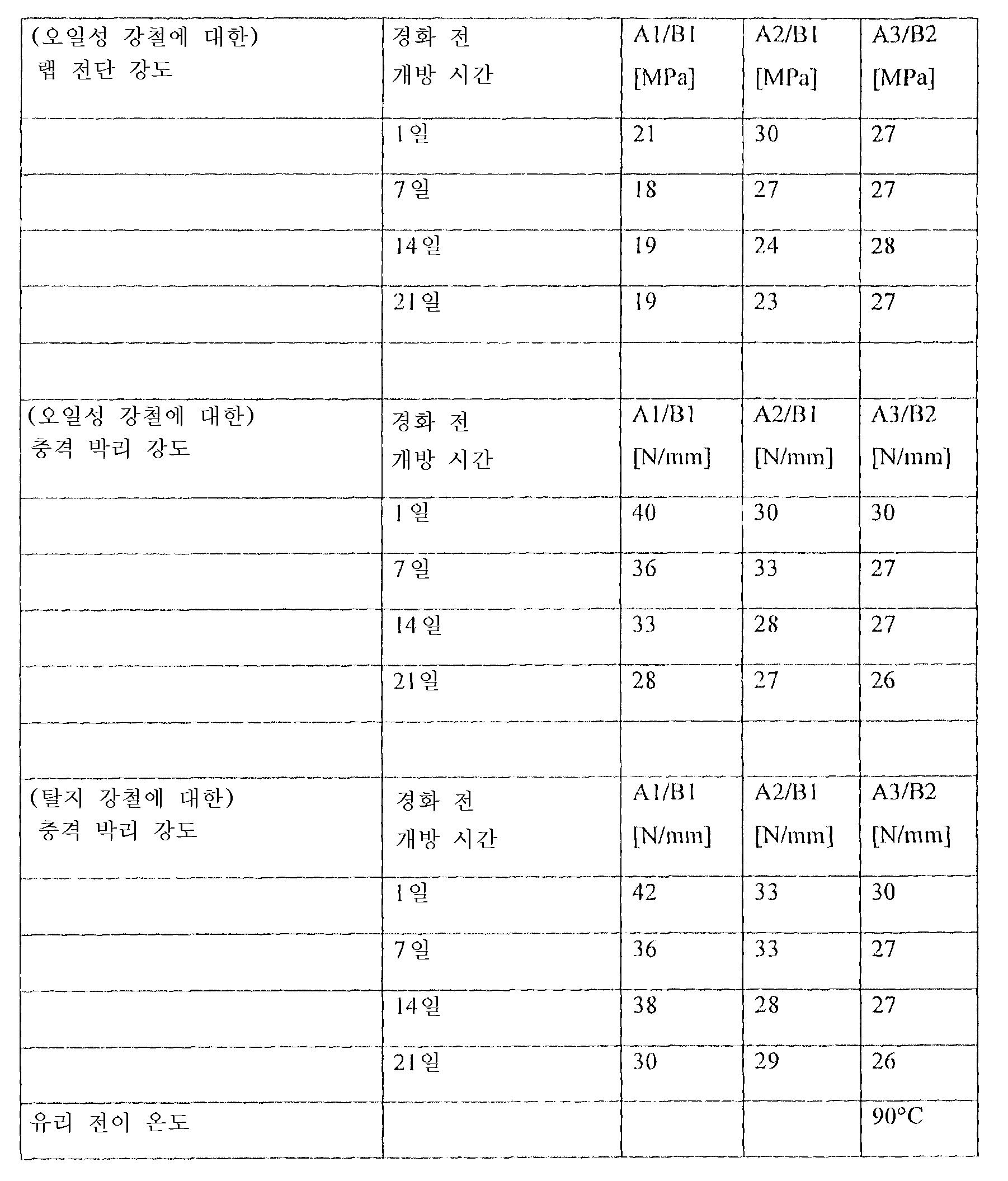 Figure 112007061947749-pct00007