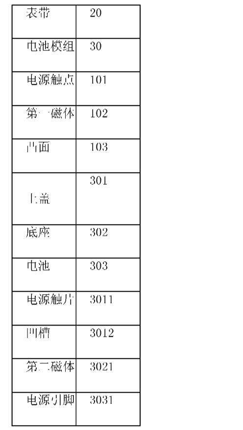 Figure CN101943886AD00041