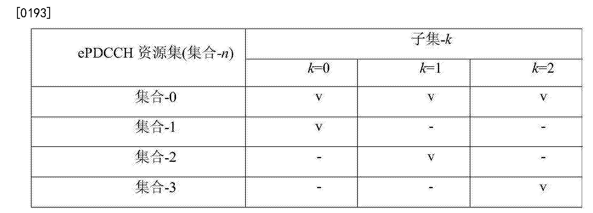 Figure CN104081709BD00281