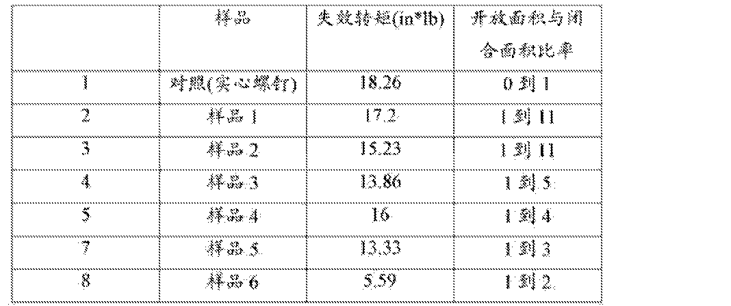 Figure CN105263440AD00111