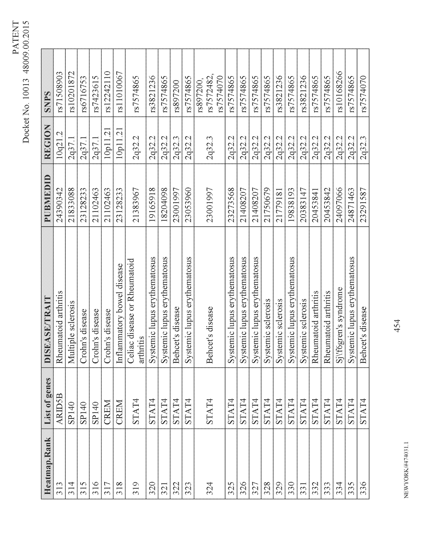 Figure imgf000456_0001