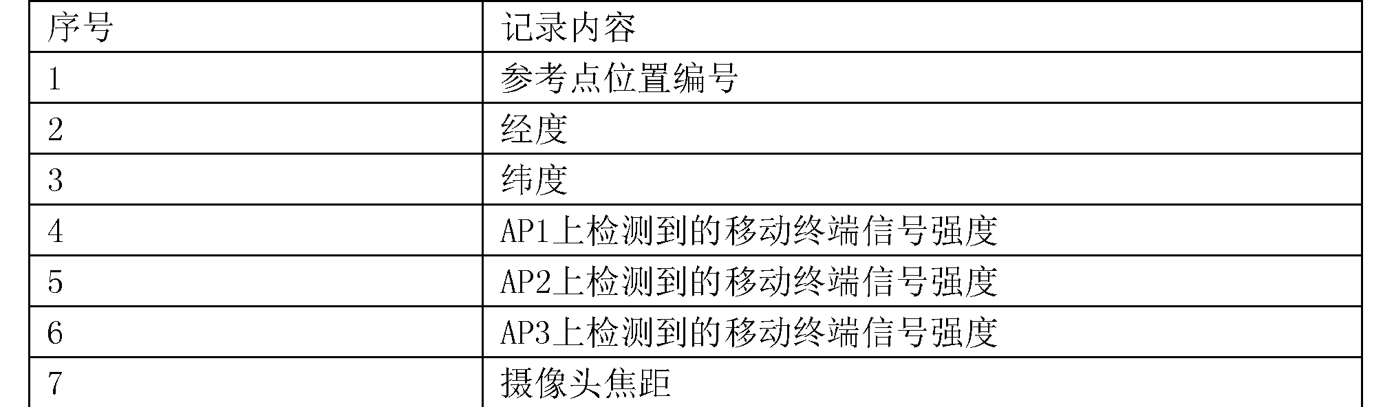 Figure CN105357480BD00081