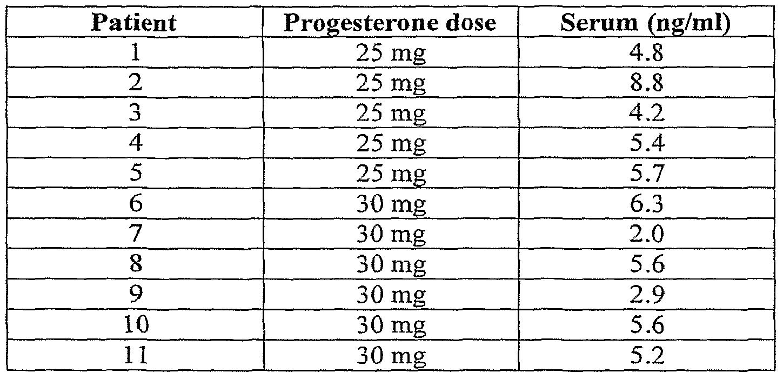 WO2007085020A2 - Method of treating atrophic vaginitis - Google Patents