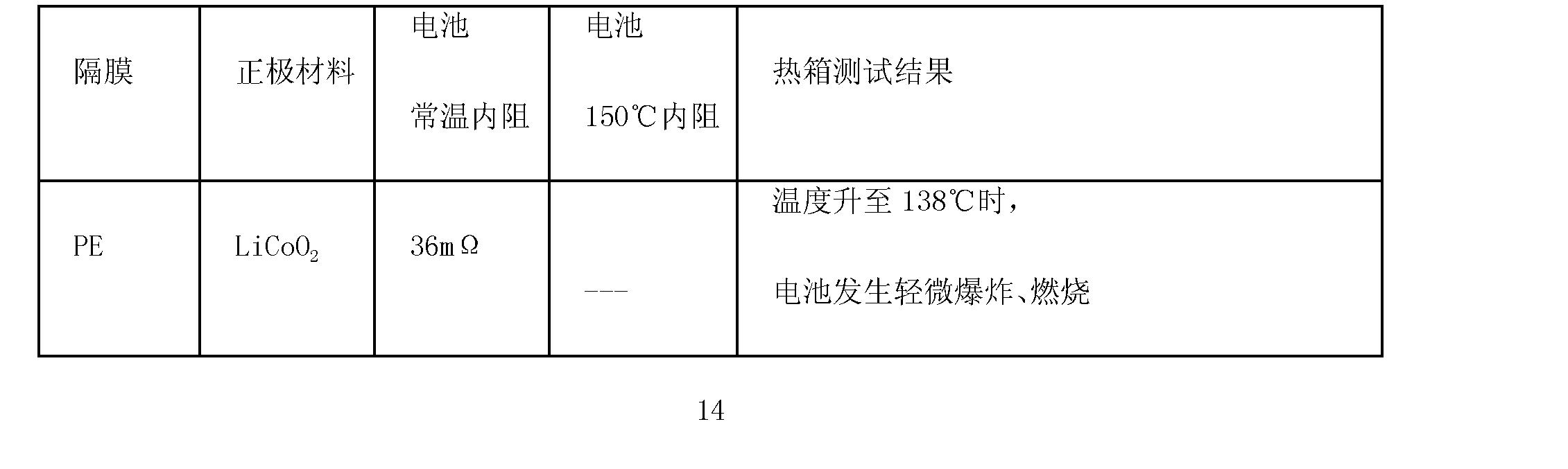 Figure CN101434708BD00141