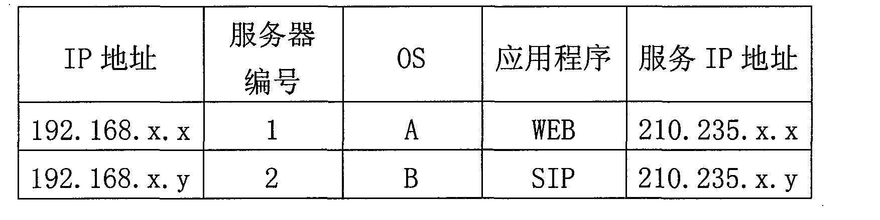 Figure CN101320339BD00051
