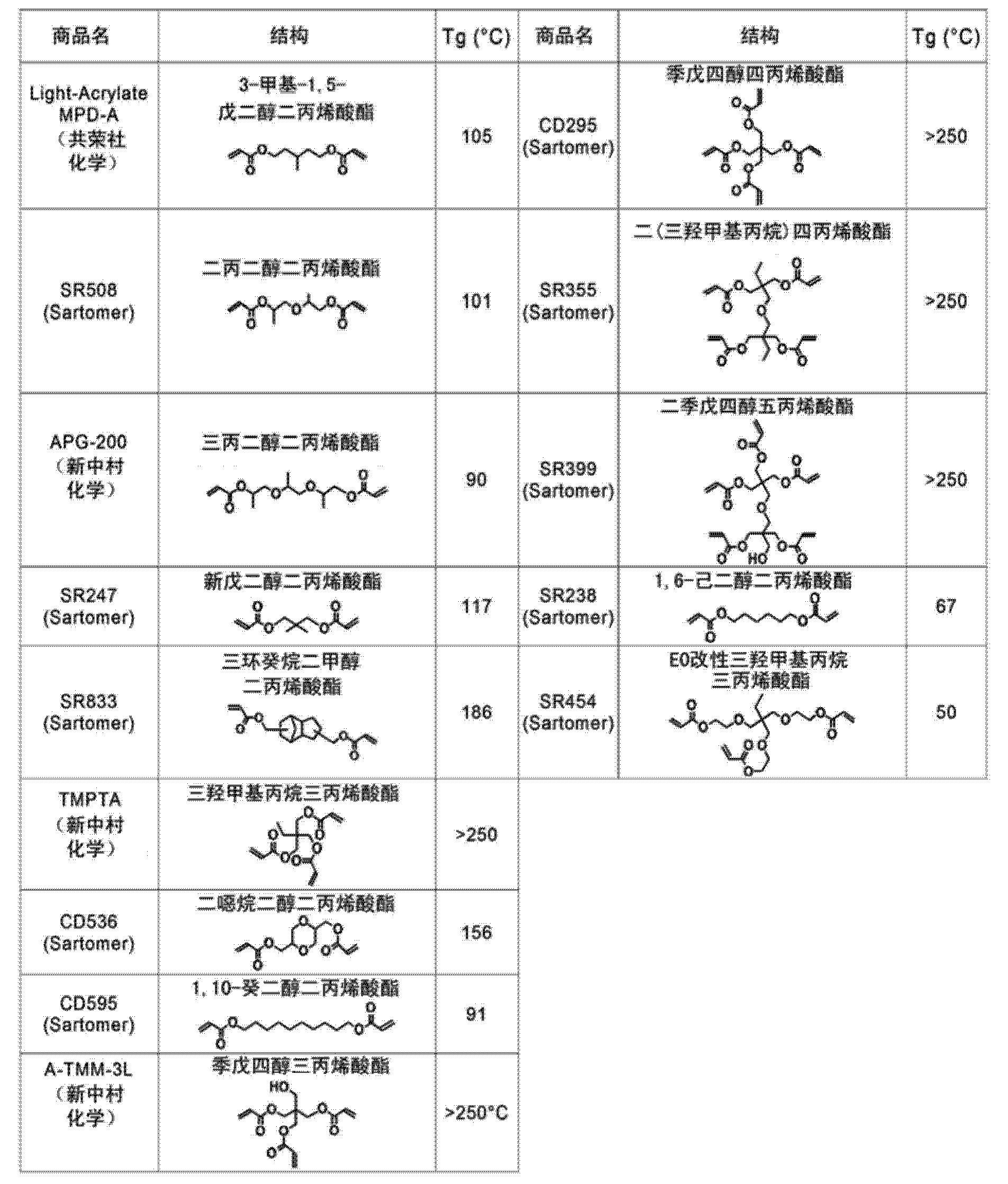 CN104228382A - Image formation method, decorative sheet