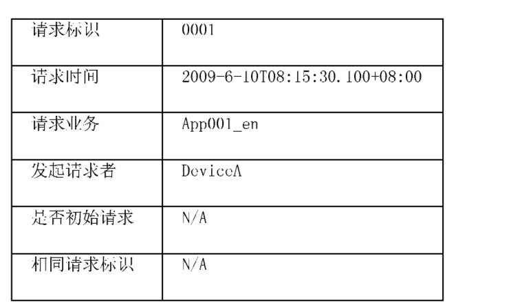 Figure CN101998682AD00181