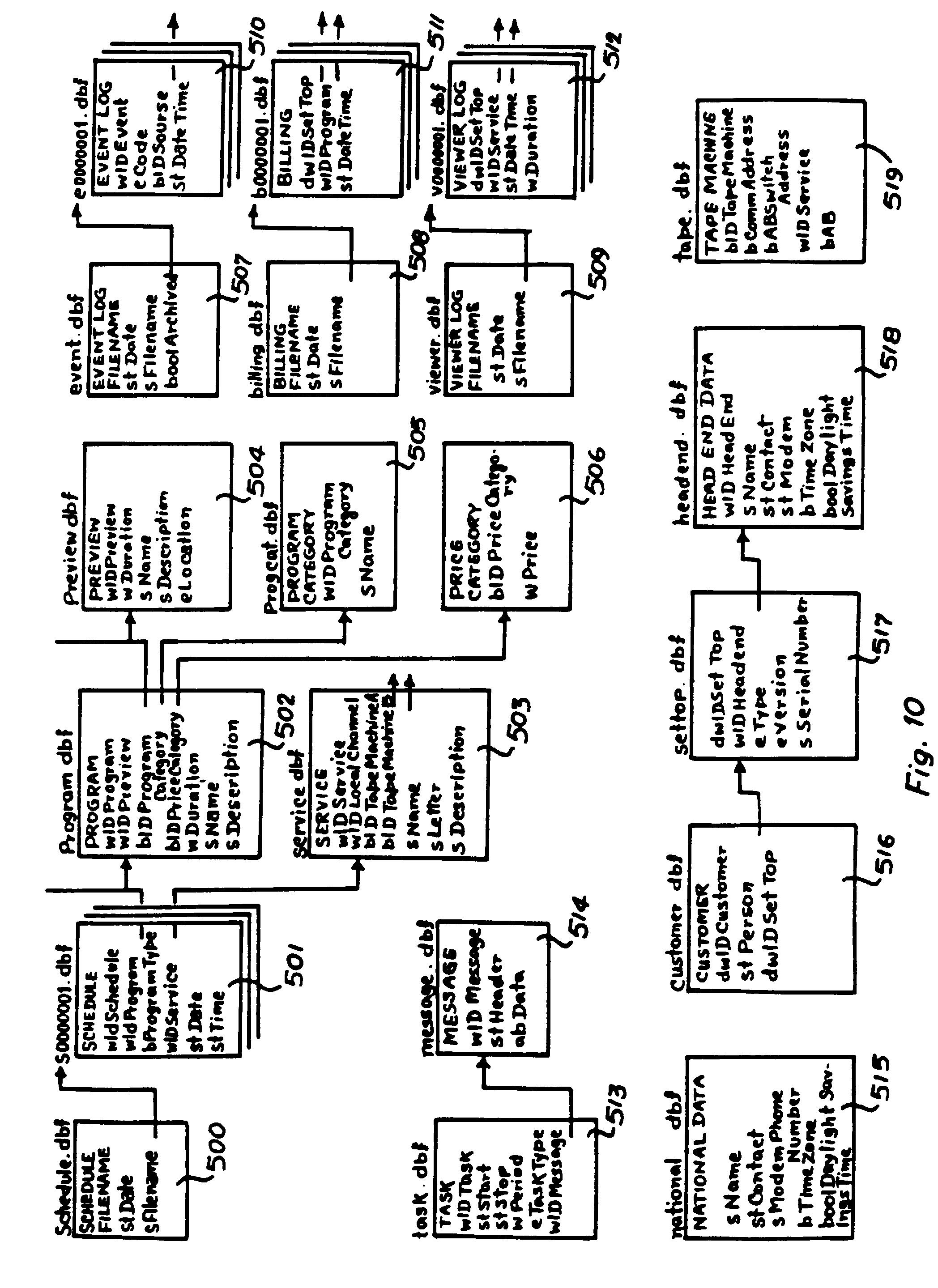 ep0673580b1 operationszentrale f r ein fernsehprogrammpaketierungs  ep0673580b1 operationszentrale f r ein fernsehprogrammpaketierungs und vers ungssystem patents