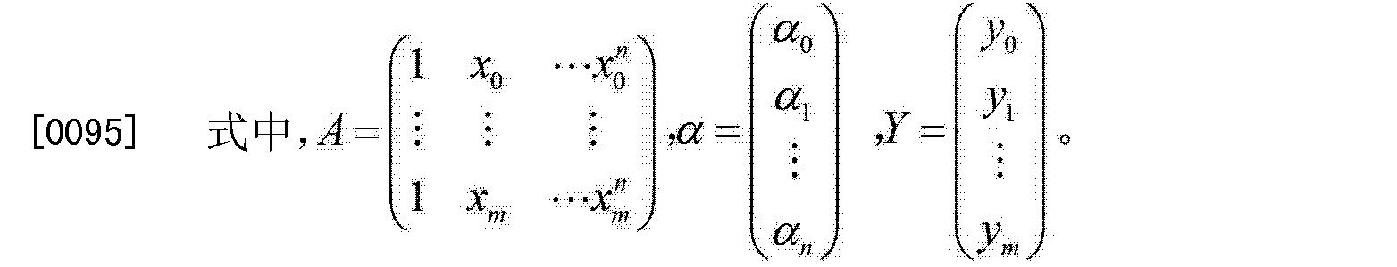 Figure CN102879354BD00106