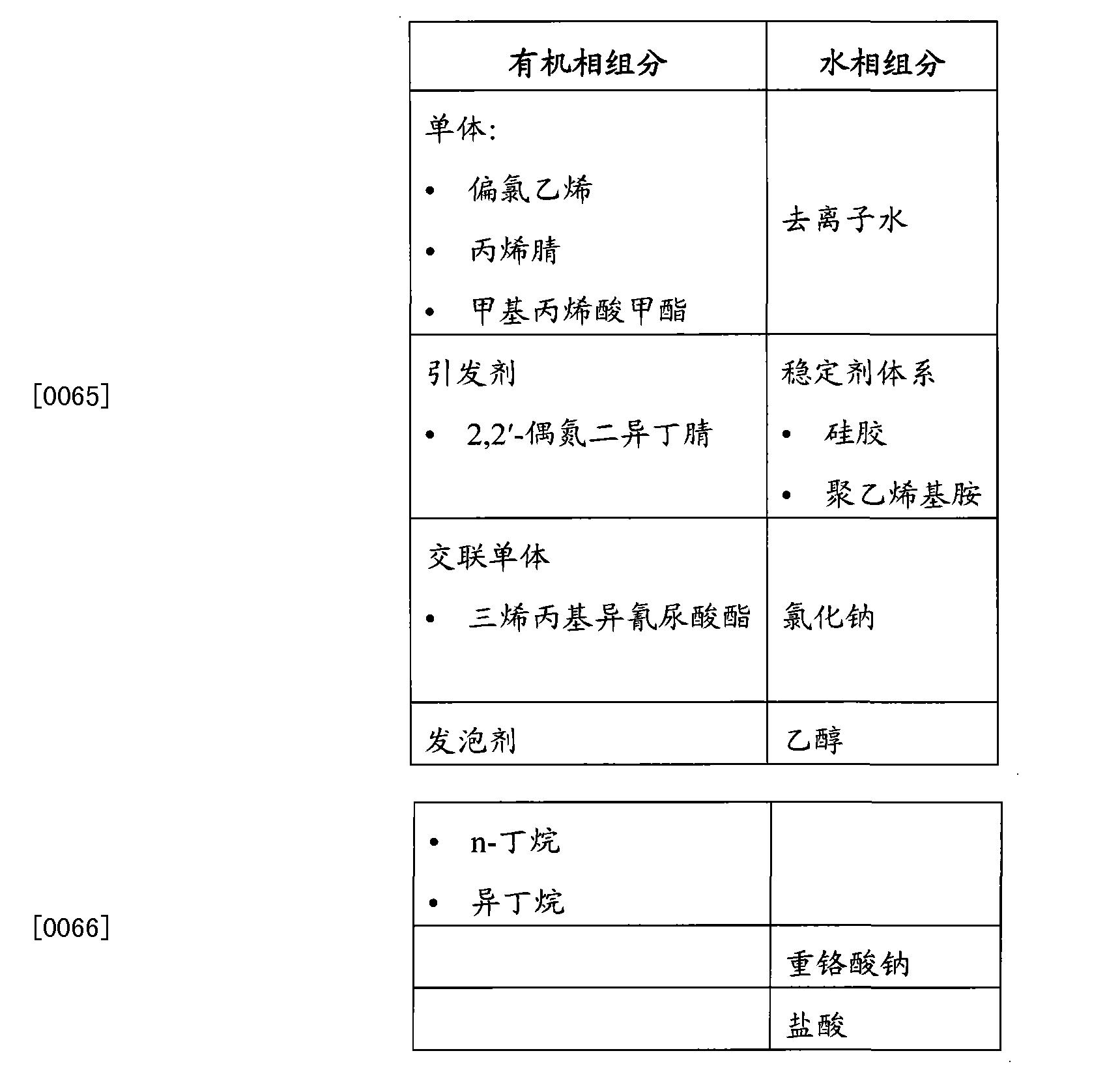 Figure CN102137878BD00121