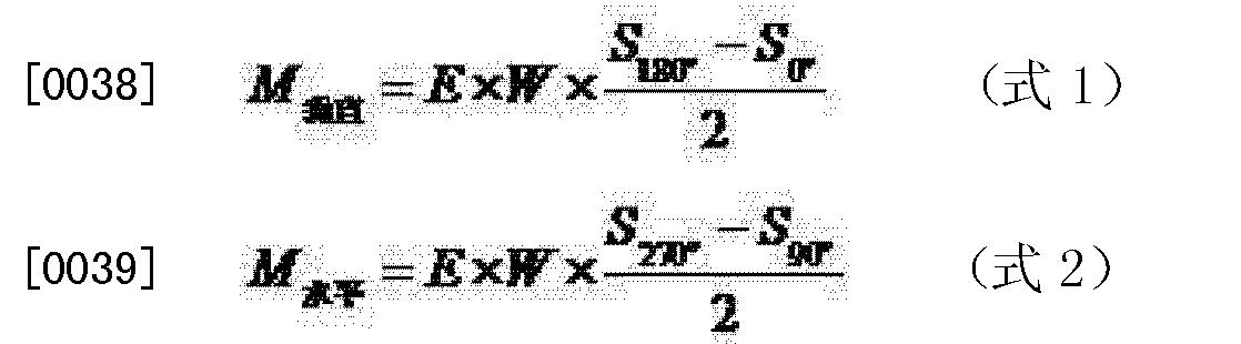 Figure CN102323058BD00073