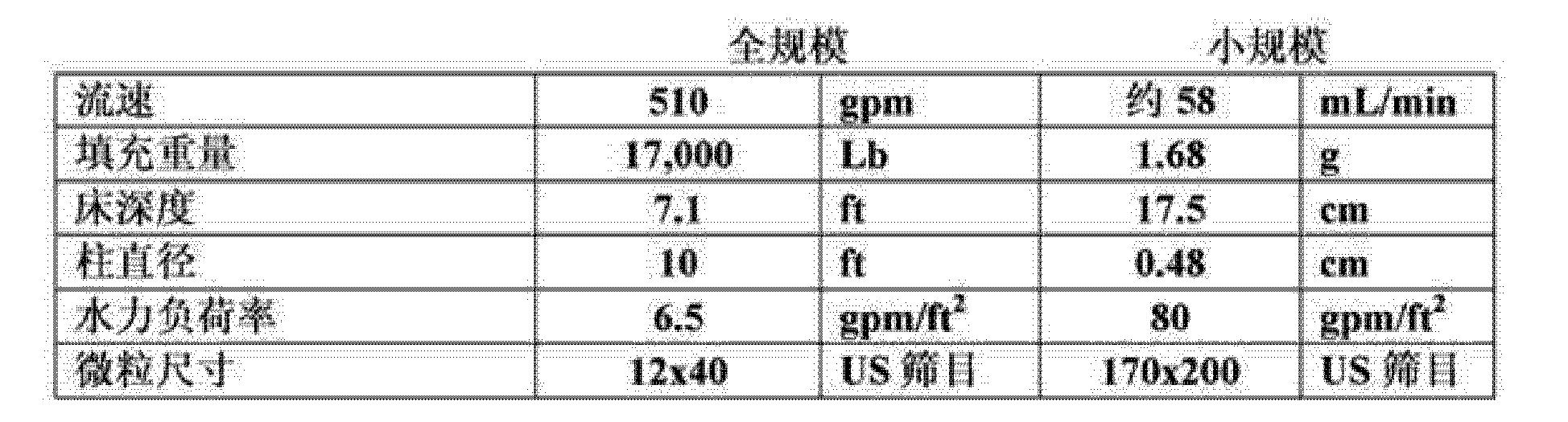 Figure CN103140442AD00112