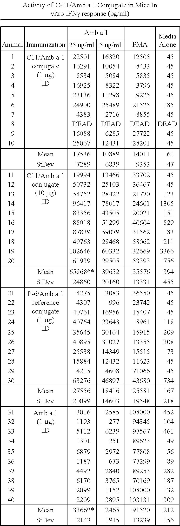 Figure US08597665-20131203-C00005
