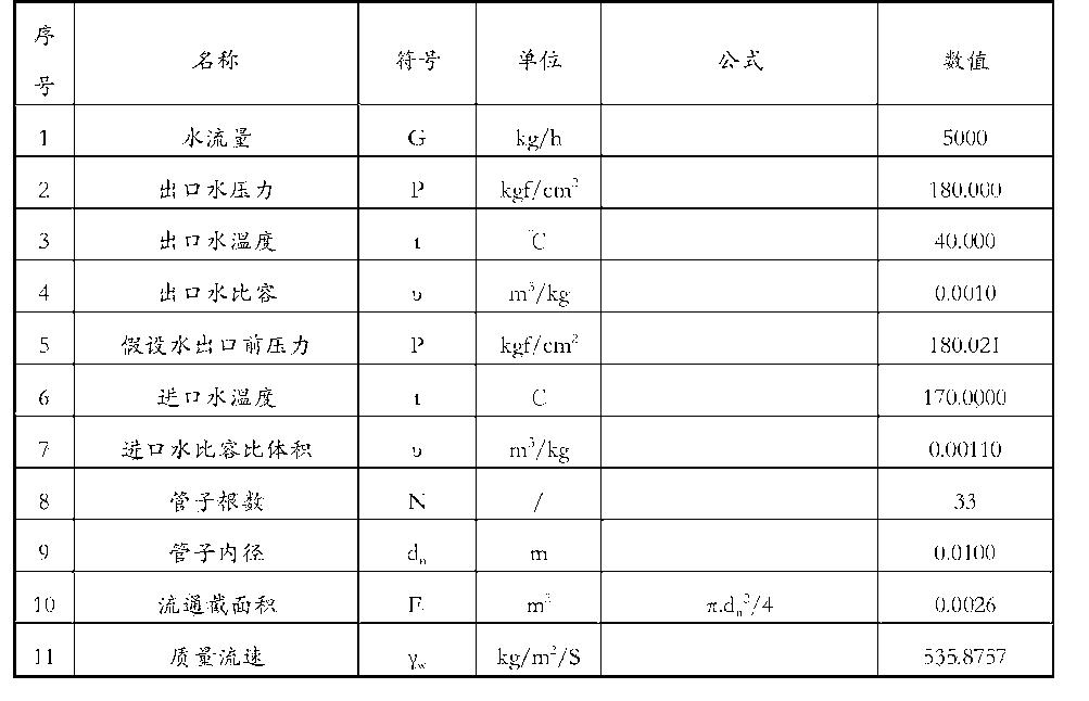 Figure CN105129913AD00111