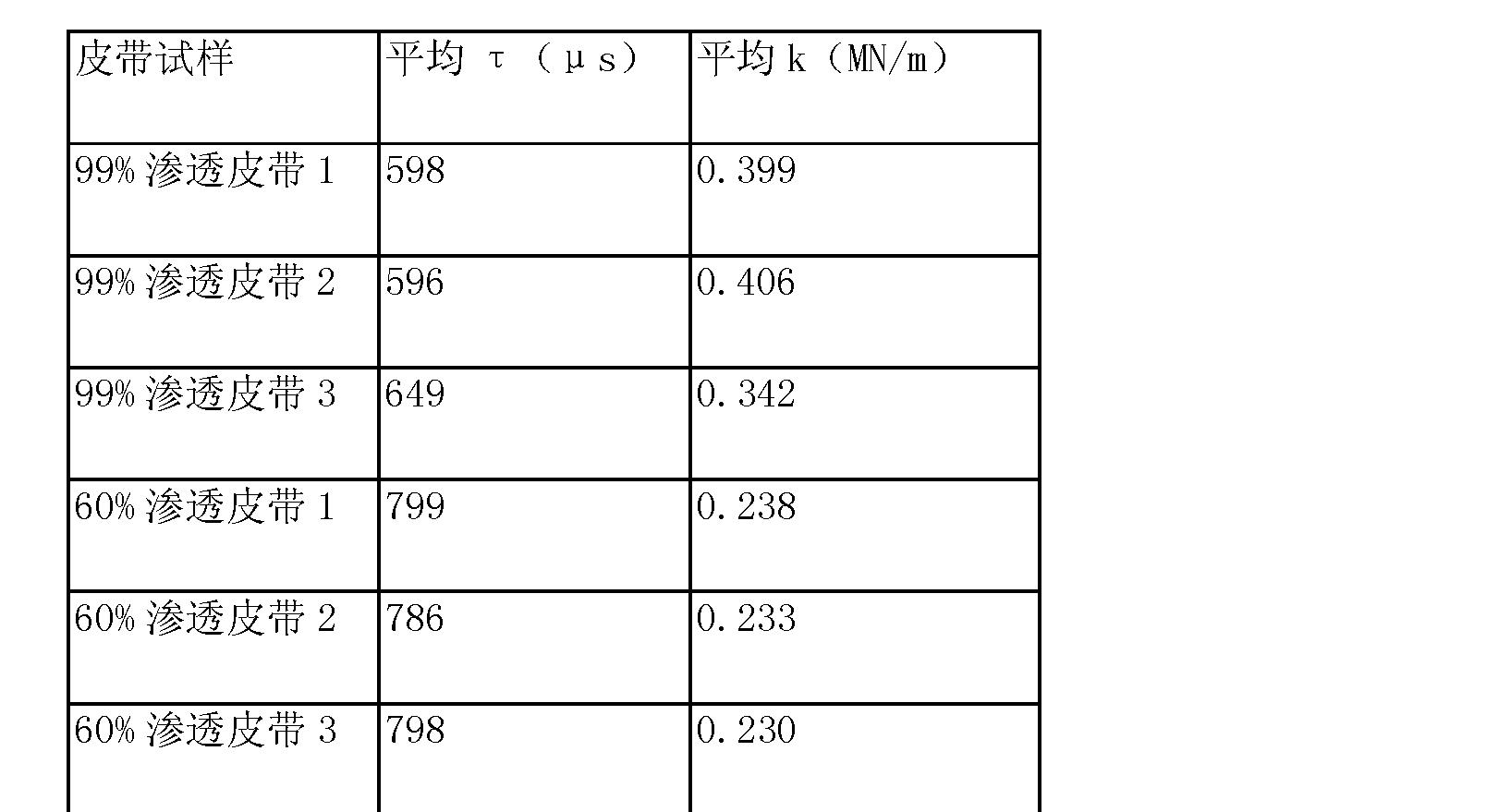 Figure CN103250040AD00071