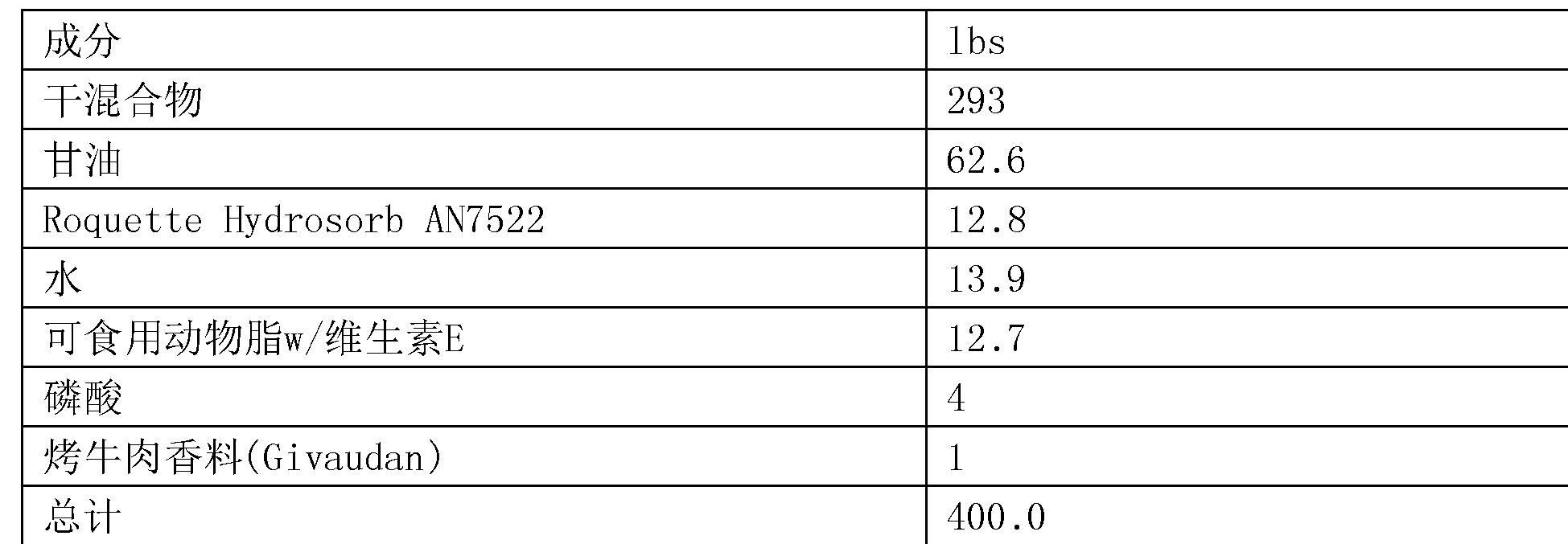 Figure CN103140140BD00162