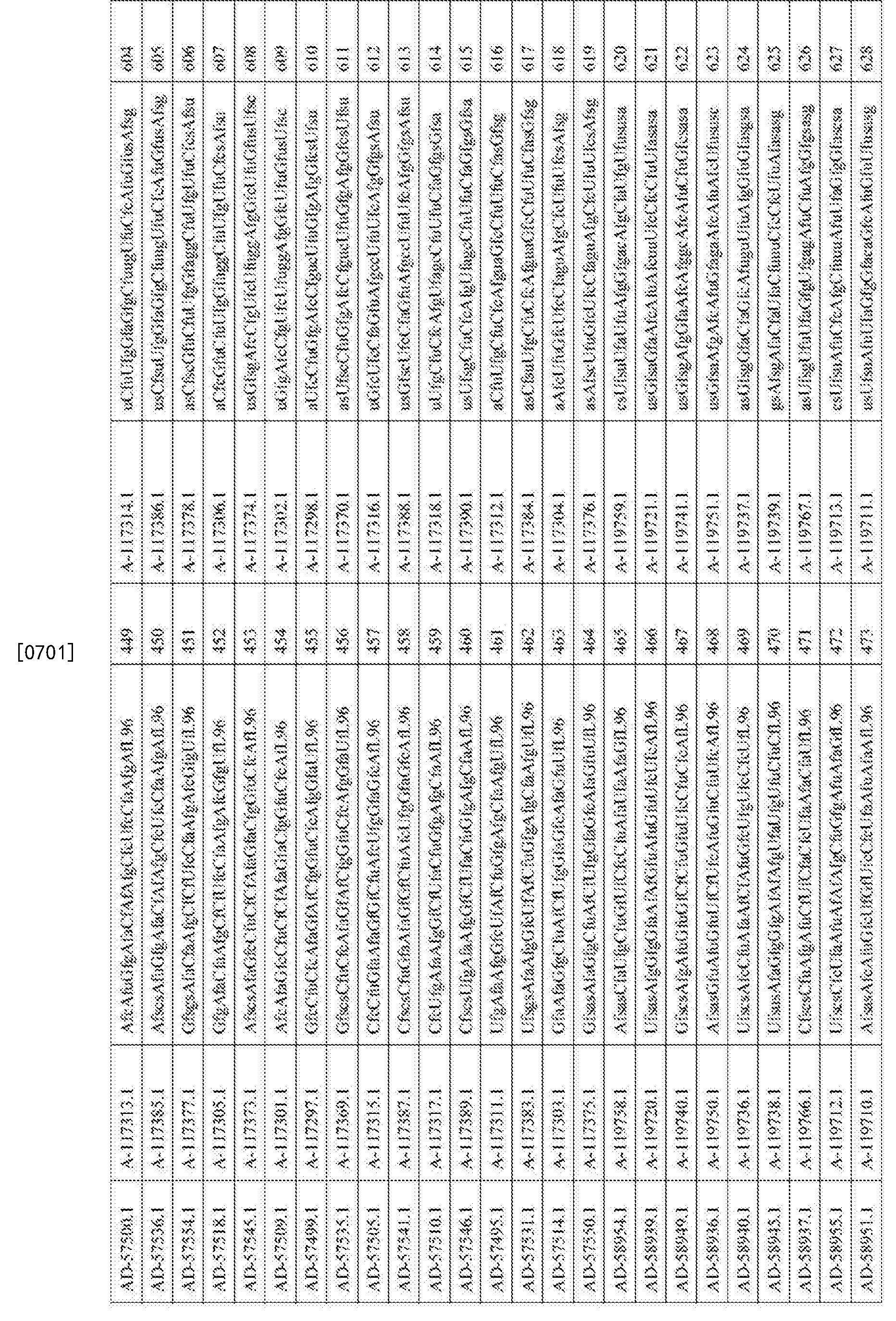 Figure CN107250362AD01191