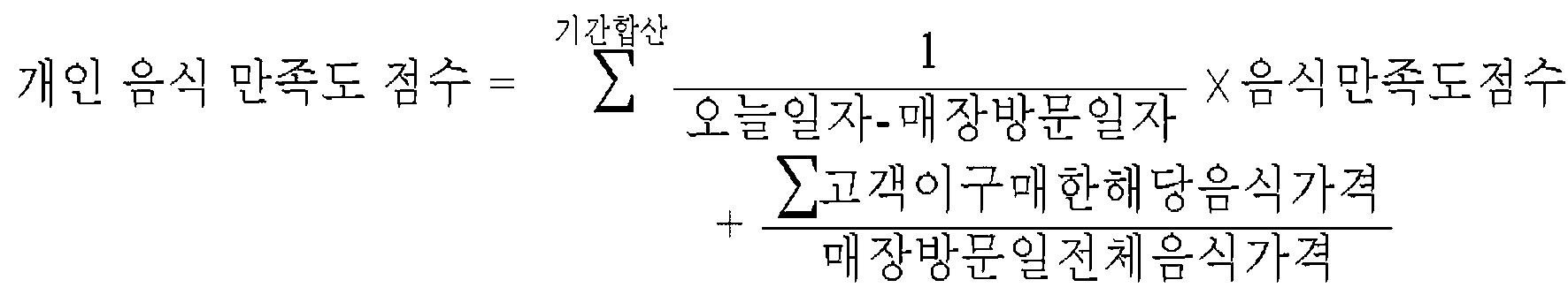 Figure PCTKR2015013333-appb-M000001