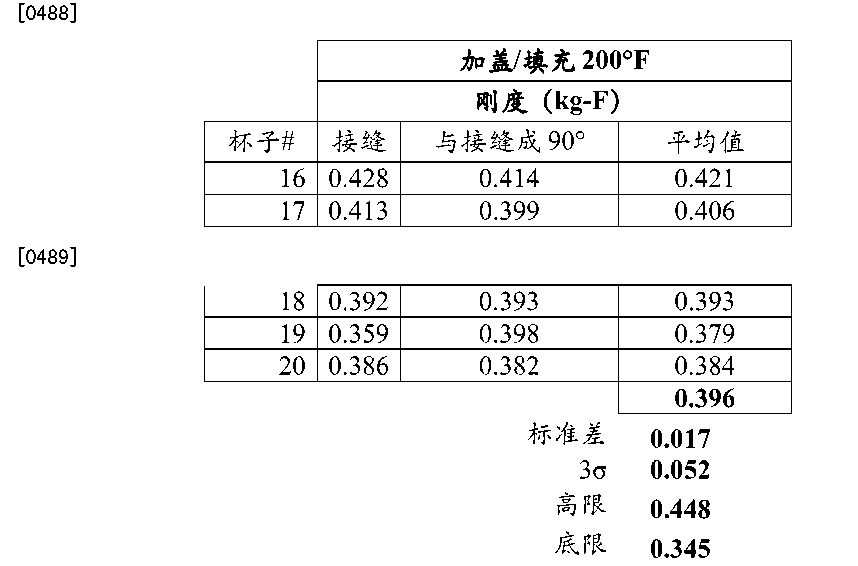 Figure CN104870601AD00492