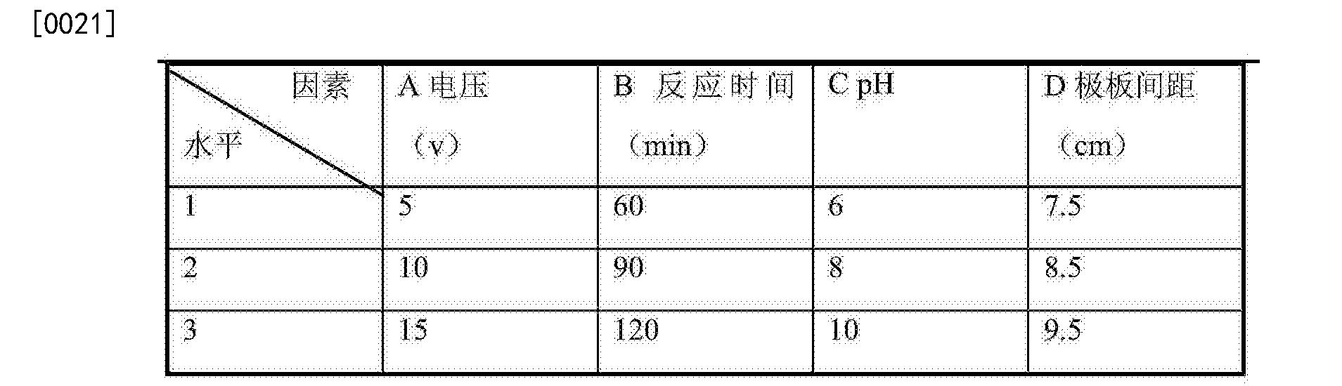 Figure CN104496008BD00061