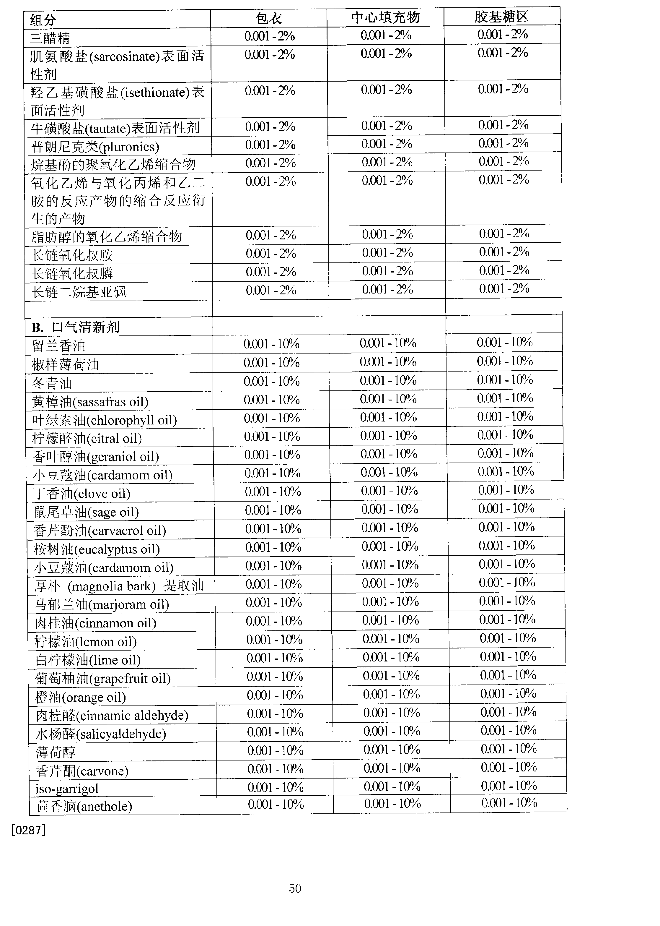Figure CN101179944BD00501