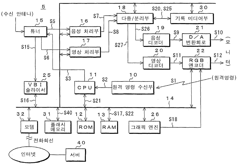 Figure R1020037016305
