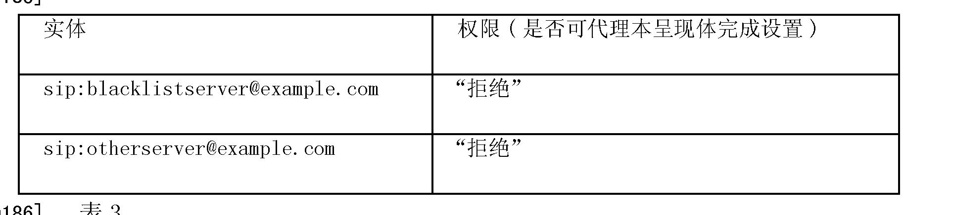 Figure CN1794652BD00121