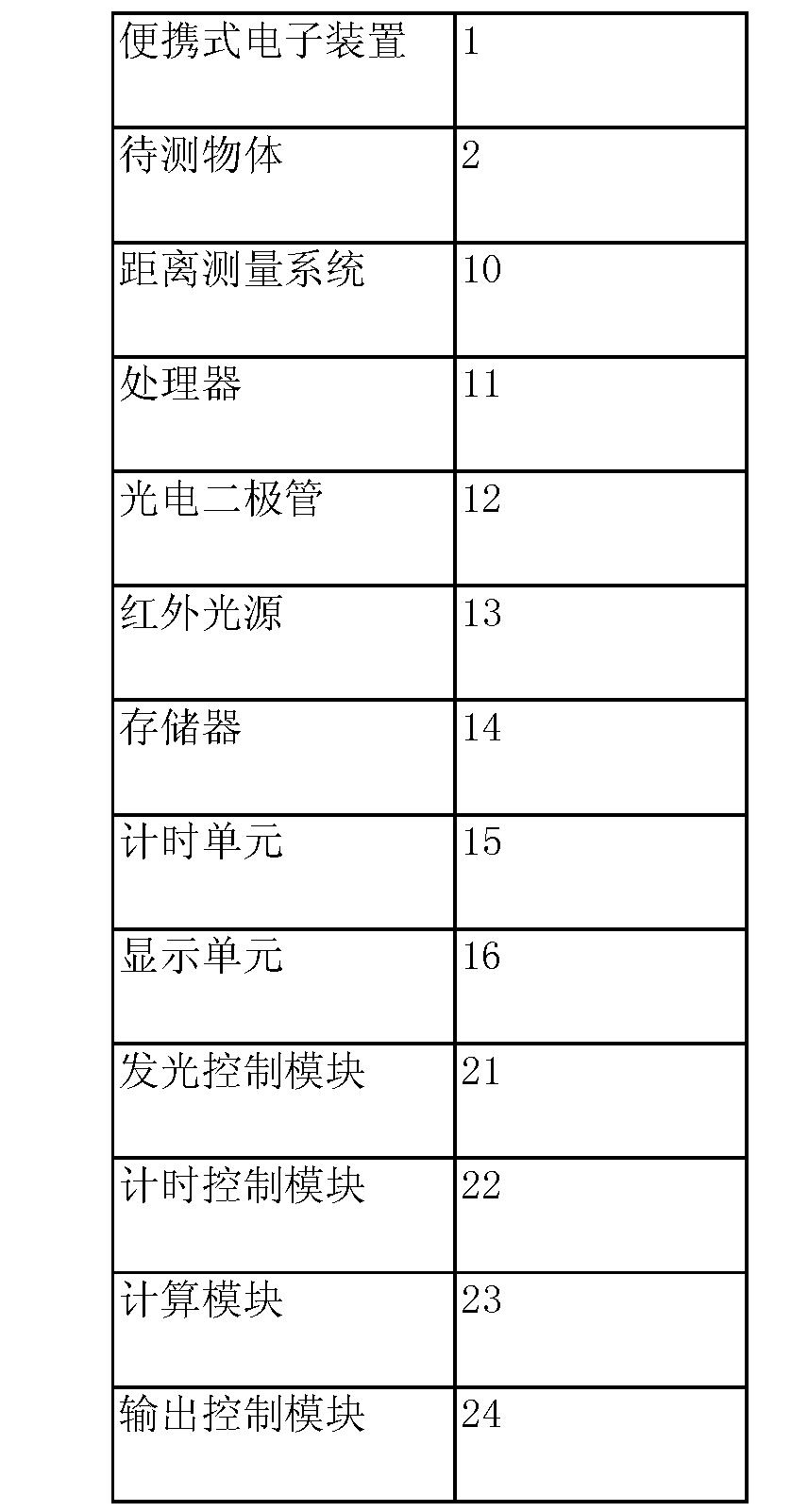 Figure CN104280739AD00051