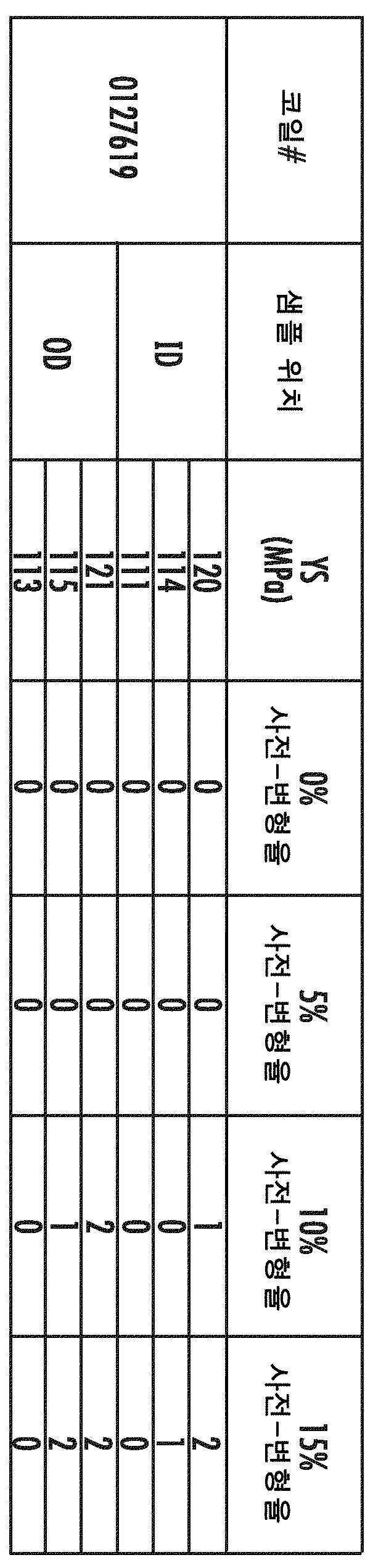 Figure 112019035238915-pat00024