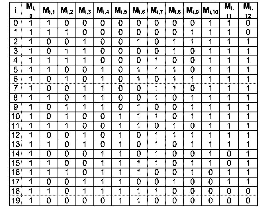 Figure CN104429015AD00096