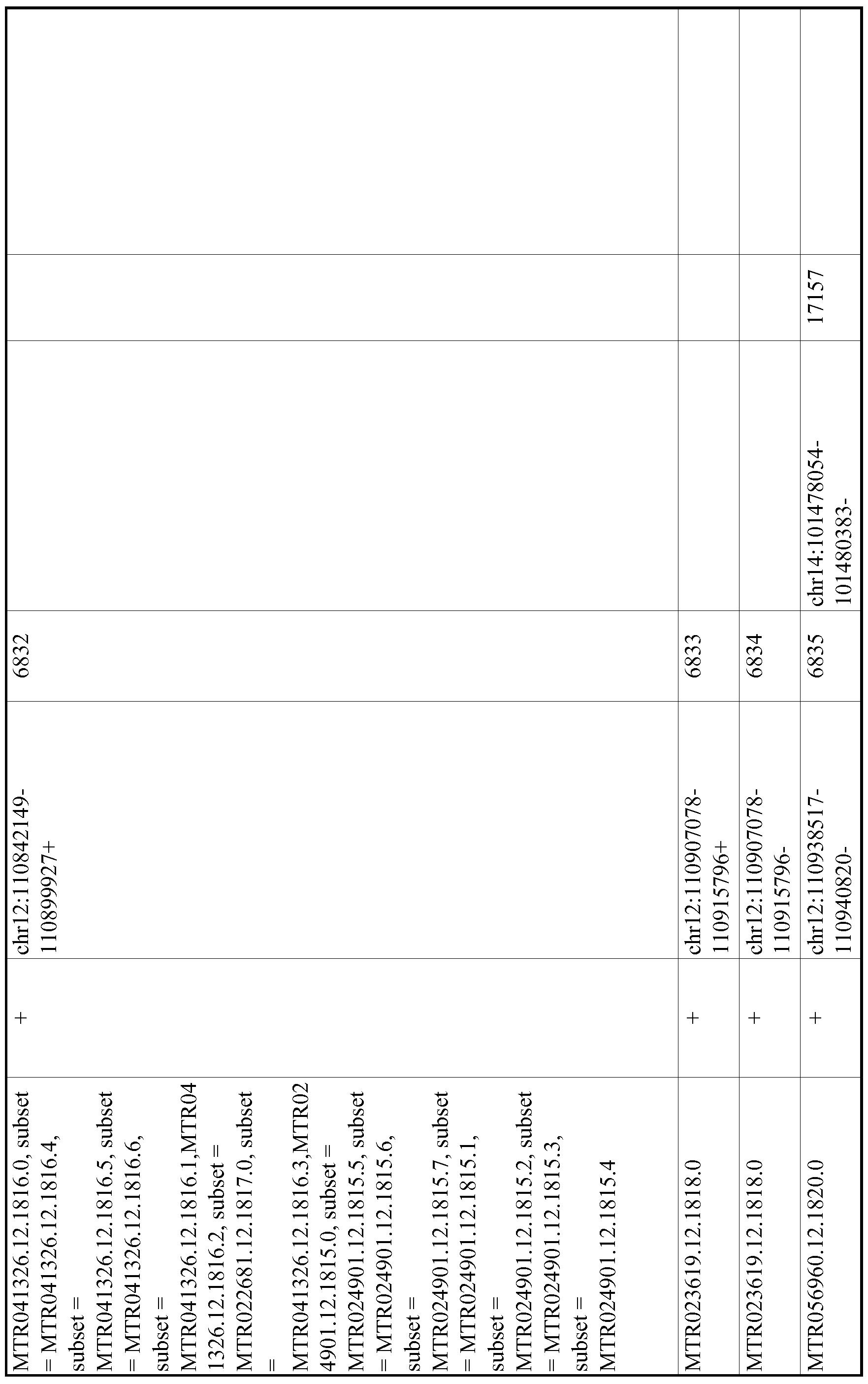 Figure imgf001214_0001