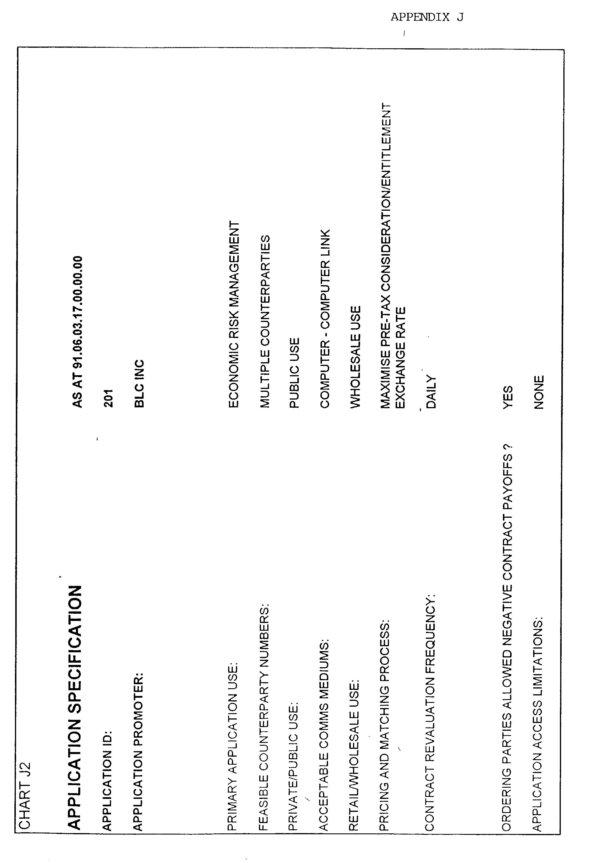Figure US20030023546A1-20030130-P00036